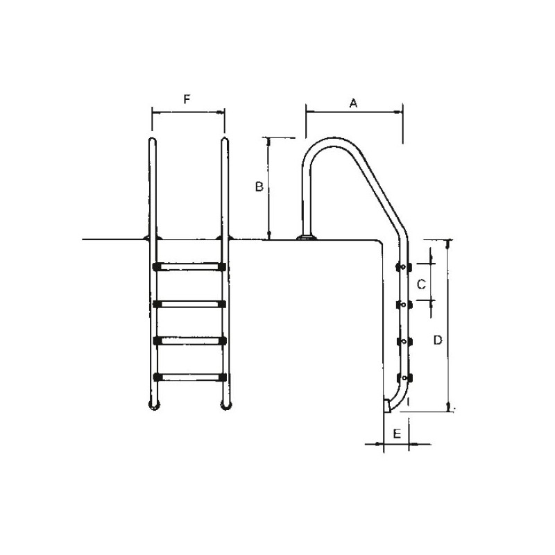 Escalera de medidas simple asimismo se incluye una tabla for Escaleras de piscinas para personas mayores