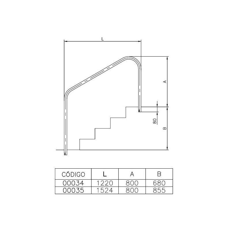 Salida piscina anclaje exterior interior para escalera for Dimensiones de albercas